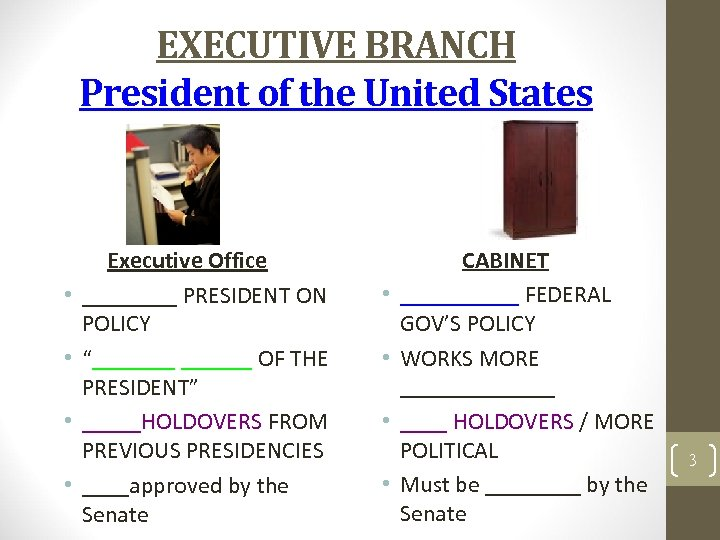 EXECUTIVE BRANCH President of the United States • • Executive Office ____ PRESIDENT ON