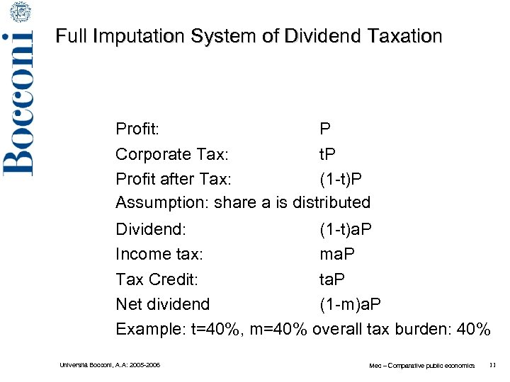 Full Imputation System of Dividend Taxation Profit: P Corporate Tax: t. P Profit after