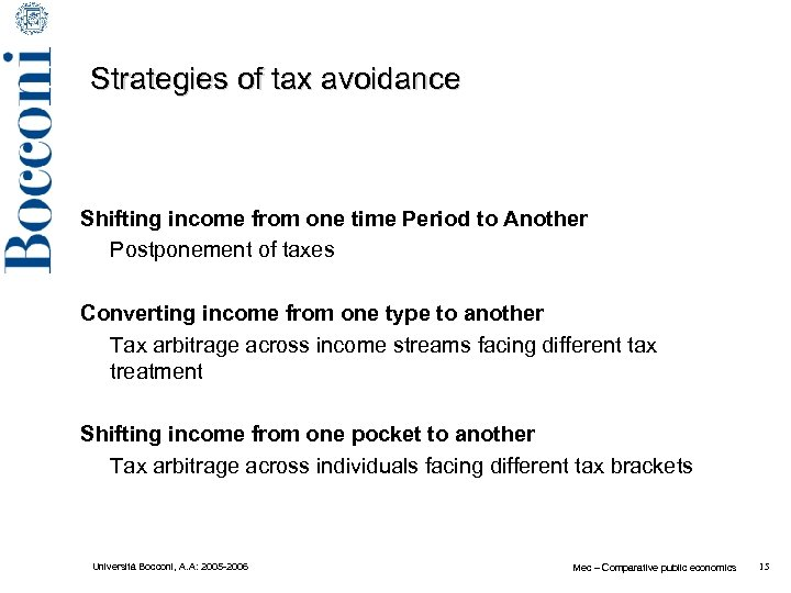 Strategies of tax avoidance Shifting income from one time Period to Another Postponement of