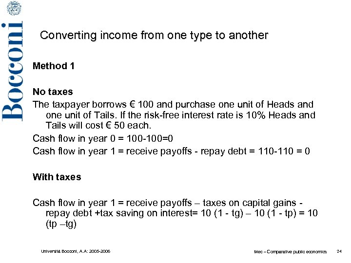 Converting income from one type to another Method 1 No taxes The taxpayer borrows