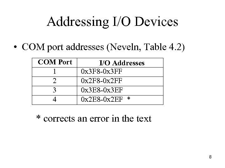 Addressing I/O Devices • COM port addresses (Neveln, Table 4. 2) COM Port 1