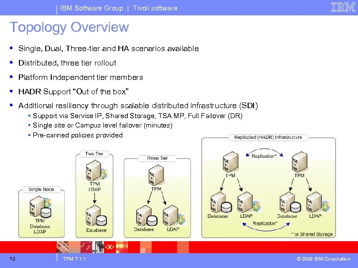 IBM Software Group | Tivoli software Topology Overview § Single, Dual, Three-tier and HA