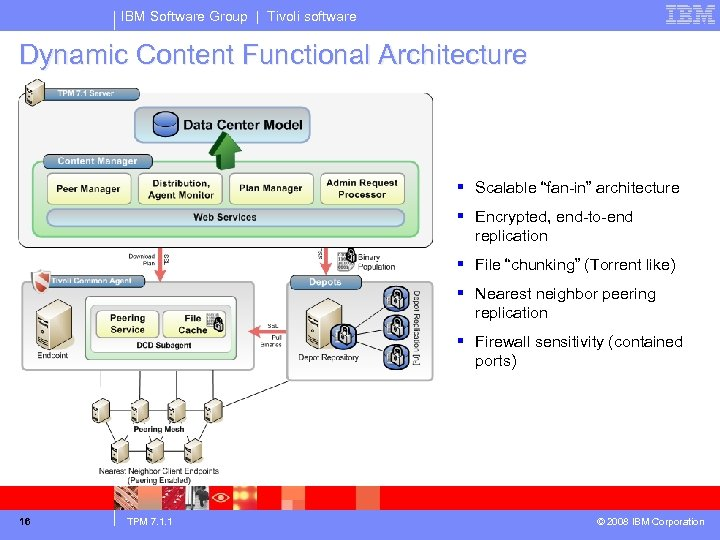 "IBM Software Group | Tivoli software Dynamic Content Functional Architecture § Scalable ""fan-in"" architecture"
