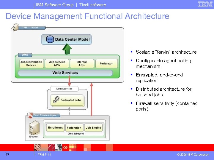 "IBM Software Group | Tivoli software Device Management Functional Architecture § Scalable ""fan-in"" architecture"
