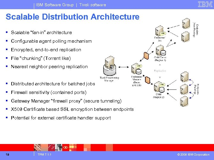 "IBM Software Group | Tivoli software Scalable Distribution Architecture § Scalable ""fan-in"" architecture §"