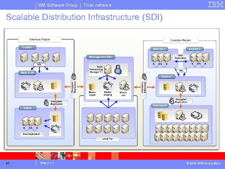 IBM Software Group | Tivoli software Scalable Distribution Infrastructure (SDI) 21 TPM 7. 1.
