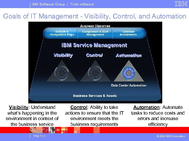 IBM Software Group | Tivoli software Goals of IT Management - Visibility, Control, and