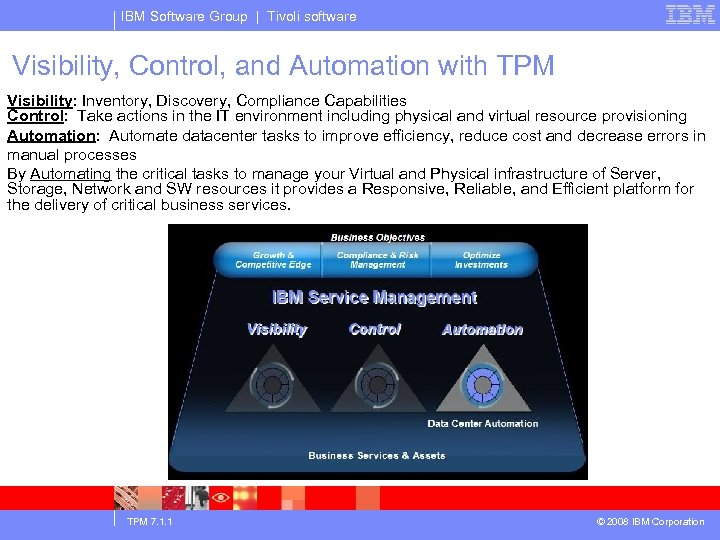 IBM Software Group | Tivoli software Visibility, Control, and Automation with TPM Visibility: Inventory,