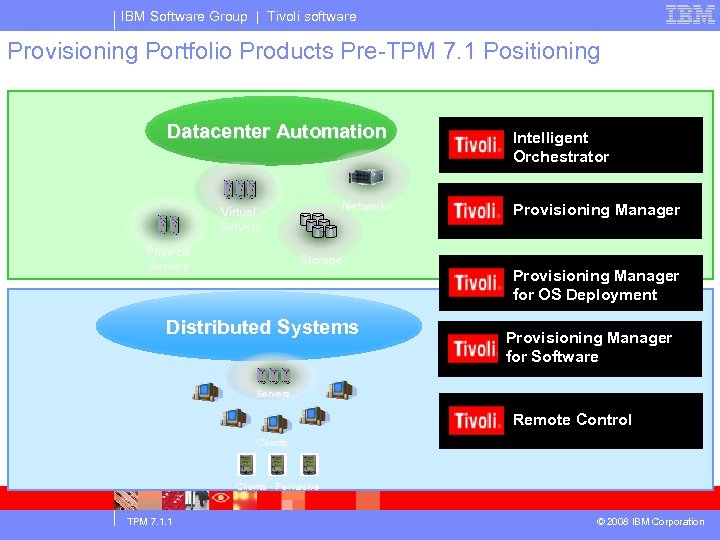IBM Software Group | Tivoli software Provisioning Portfolio Products Pre-TPM 7. 1 Positioning Datacenter