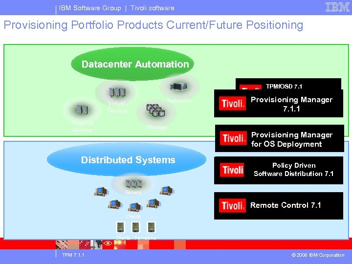 IBM Software Group | Tivoli software Provisioning Portfolio Products Current/Future Positioning Datacenter Automation TPMf.