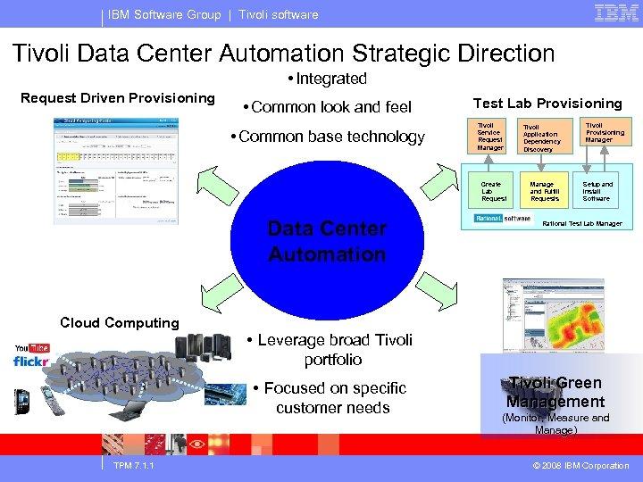IBM Software Group   Tivoli software Tivoli Data Center Automation Strategic Direction • Integrated