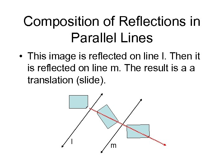 Composition of Reflections in Parallel Lines • This image is reflected on line l.