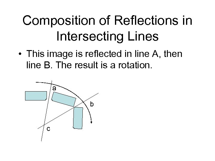 Composition of Reflections in Intersecting Lines • This image is reflected in line A,