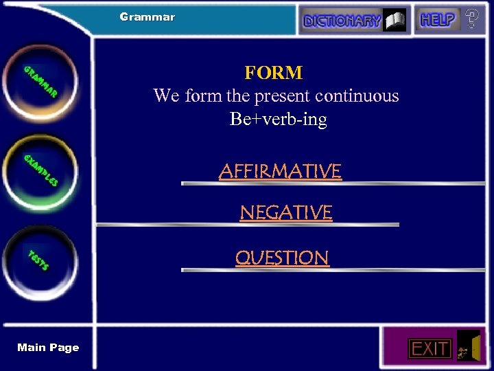 Grammar FORM We form the present continuous Be+verb-ing AFFIRMATIVE NEGATIVE QUESTION Main Page