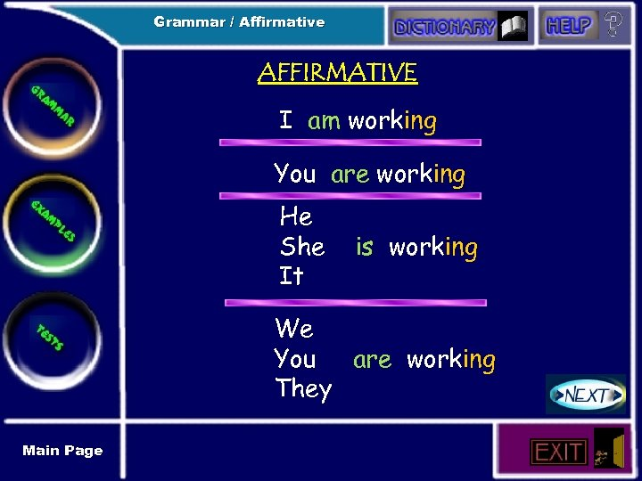 Grammar / Affirmative AFFIRMATIVE I am working You are working He She It is