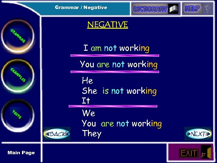 Grammar / Negative NEGATIVE I am not working You are not working He She