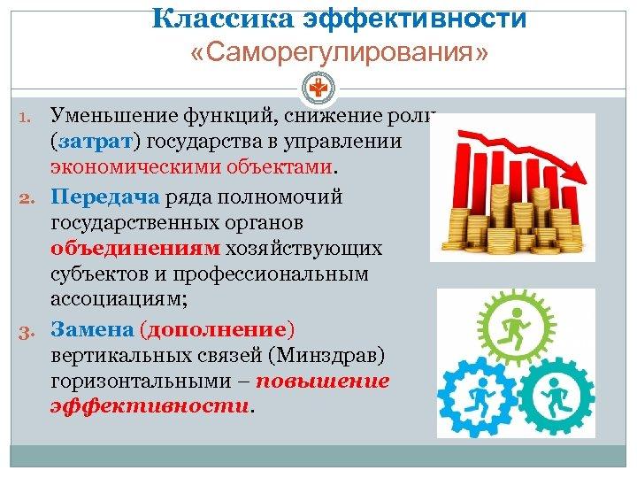 Классика эффективности «Саморегулирования» Уменьшение функций, снижение роли (затрат) государства в управлении экономическими объектами. 2.