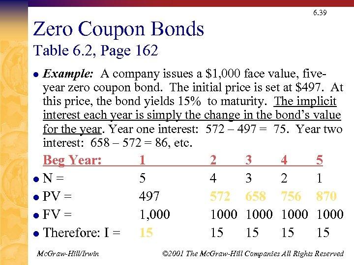 6. 39 Zero Coupon Bonds Table 6. 2, Page 162 l Example: A company