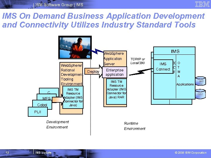 IBM Software Group   IMS On Demand Business Application Development and Connectivity Utilizes Industry