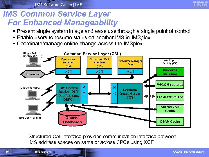 IBM Software Group   IMS Common Service Layer For Enhanced Manageability § Present single