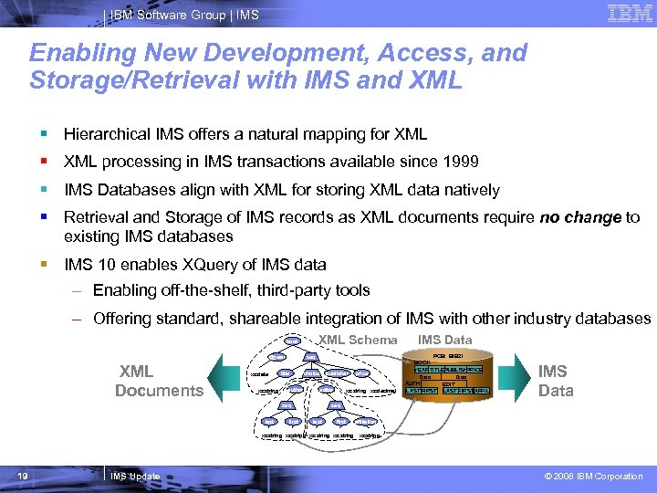 IBM Software Group   IMS Enabling New Development, Access, and Storage/Retrieval with IMS and