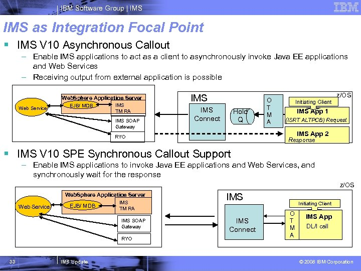 IBM Software Group   IMS as Integration Focal Point § IMS V 10 Asynchronous