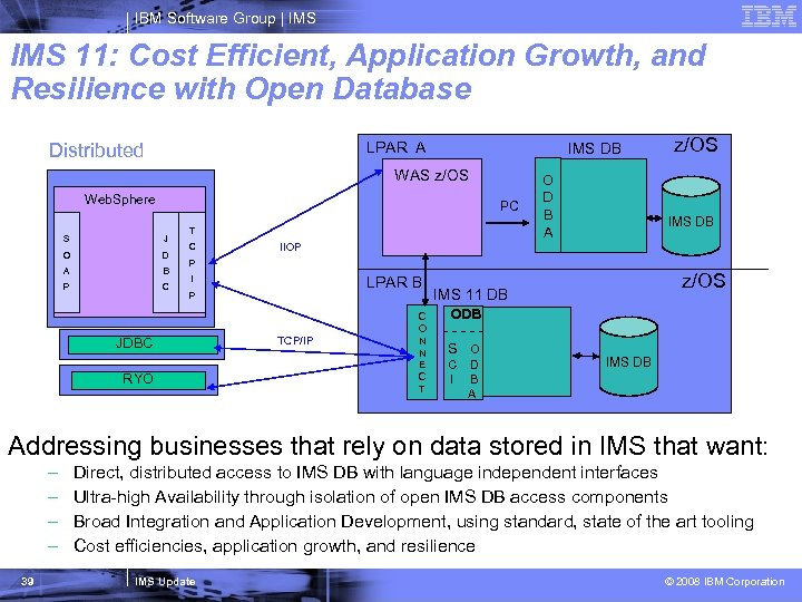 IBM Software Group   IMS 11: Cost Efficient, Application Growth, and Resilience with Open