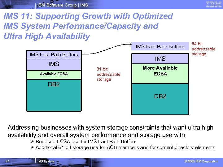 IBM Software Group   IMS 11: Supporting Growth with Optimized IMS System Performance/Capacity and