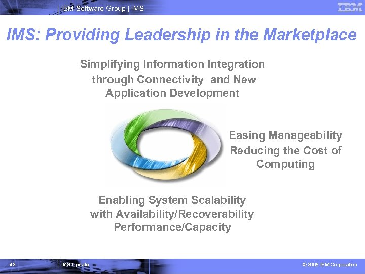 IBM Software Group   IMS: Providing Leadership in the Marketplace Simplifying Information Integration through