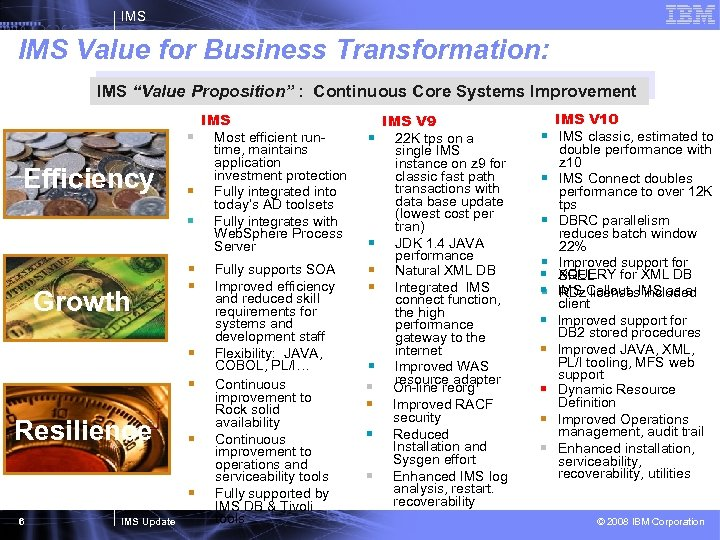 """IMS Value for Business Transformation: IMS """"Value Proposition"""" : Continuous Core Systems Improvement Efficiency"""