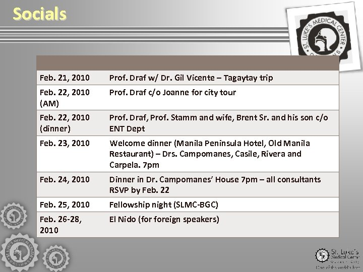 Socials Feb. 21, 2010 Prof. Draf w/ Dr. Gil Vicente – Tagaytay trip Feb.