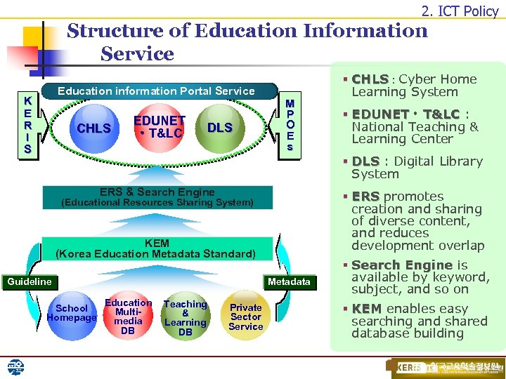 2. ICT Policy Structure of Education Information Service Education information Portal Service K E