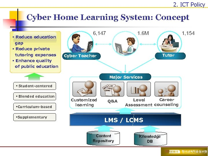 2. ICT Policy Cyber Home Learning System: Concept § Reduce education gap § Reduce