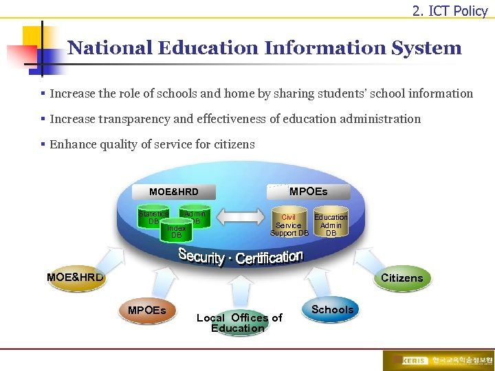 2. ICT Policy National Education Information System § Increase the role of schools and