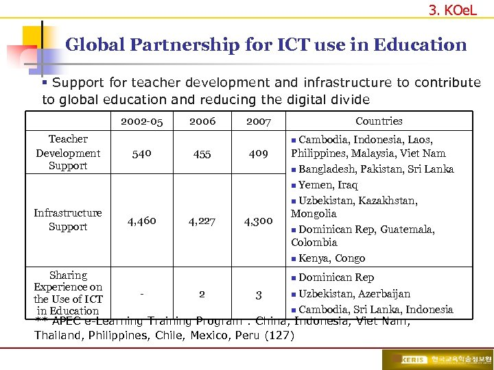 3. KOe. L Global Partnership for ICT use in Education § Support for teacher