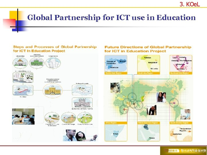 3. KOe. L Global Partnership for ICT use in Education