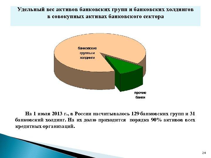 Удельный вес активов банковских групп и банковских холдингов в совокупных активах банковского сектора На