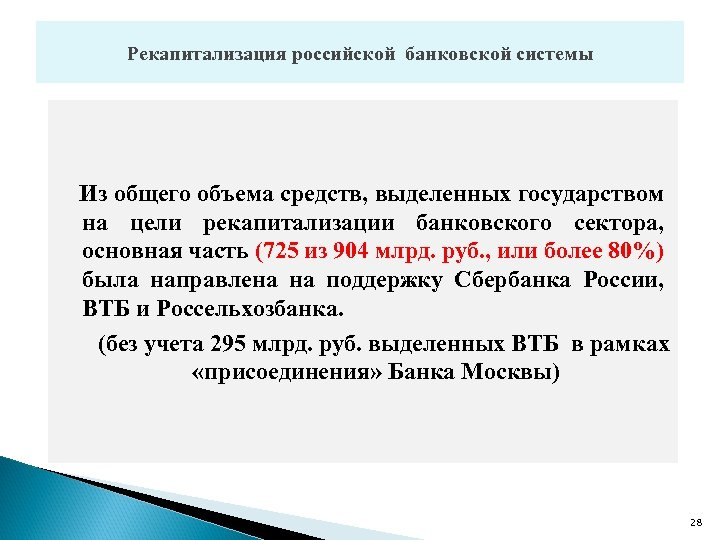 Рекапитализация российской банковской системы Из общего объема средств, выделенных государством на цели рекапитализации банковского