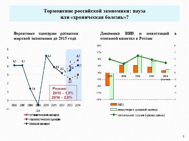 Торможение российской экономики: пауза или «хроническая болезнь» ? Вероятные сценарии развития мировой экономики до
