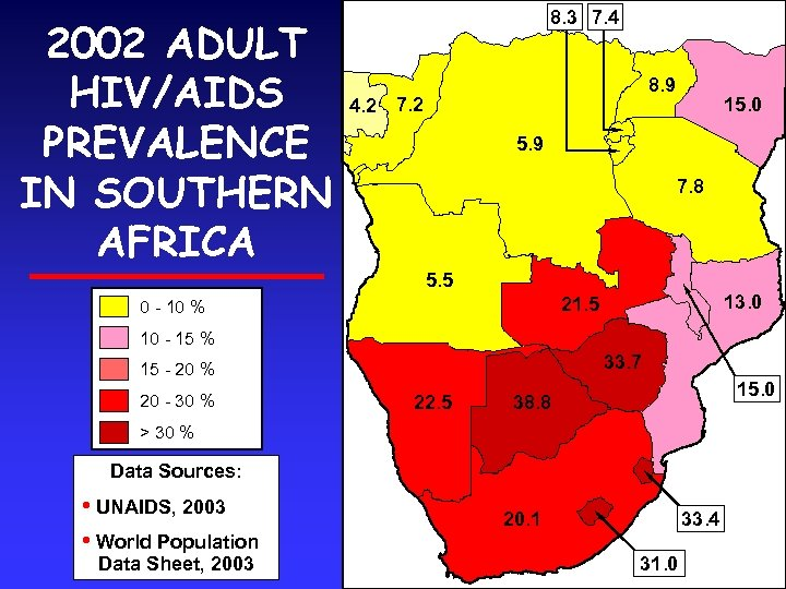 2002 ADULT HIV/AIDS PREVALENCE IN SOUTHERN AFRICA 8. 3 7. 4 8. 9 4.