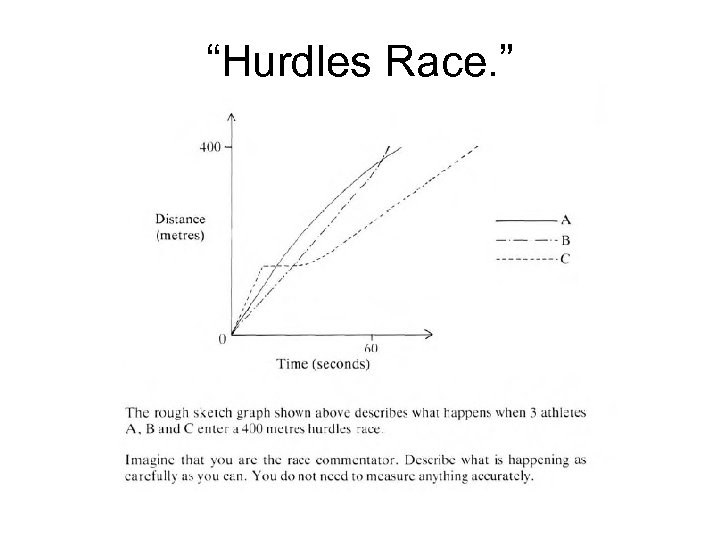 """Hurdles Race. """