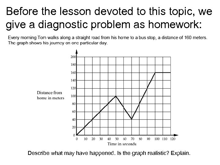 Before the lesson devoted to this topic, we give a diagnostic problem as homework: