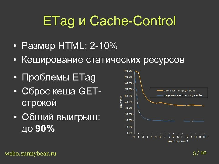 ETag и Cache-Control • Размер HTML: 2 -10% • Кеширование статических ресурсов • Проблемы