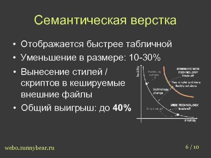 Семантическая верстка • Отображается быстрее табличной • Уменьшение в размере: 10 -30% • Вынесение
