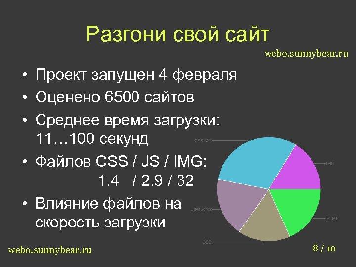 Разгони свой сайт webo. sunnybear. ru • Проект запущен 4 февраля • Оценено 6500