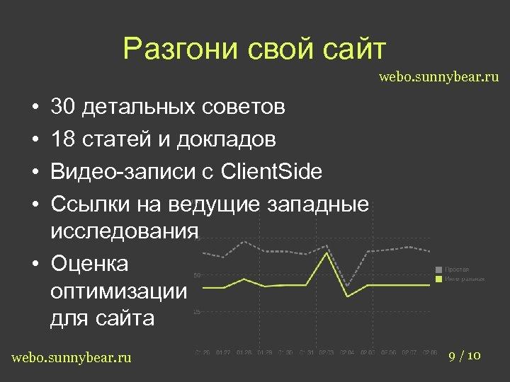 Разгони свой сайт webo. sunnybear. ru • • 30 детальных советов 18 статей и