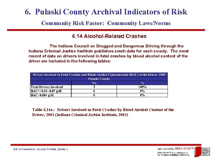 6. Pulaski County Archival Indicators of Risk Community Risk Factor: Community Laws/Norms 6. 14