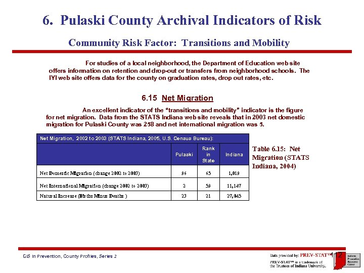 6. Pulaski County Archival Indicators of Risk Community Risk Factor: Transitions and Mobility For