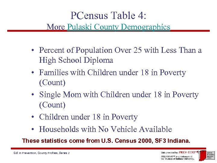PCensus Table 4: More Pulaski County Demographics • Percent of Population Over 25 with