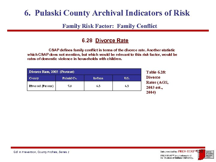 6. Pulaski County Archival Indicators of Risk Family Risk Factor: Family Conflict 6. 28